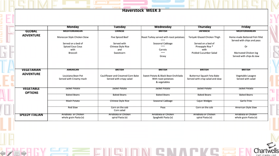 Week 3 Lunch Menu