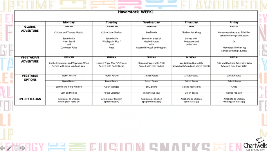 Week 1 Lunch Menu